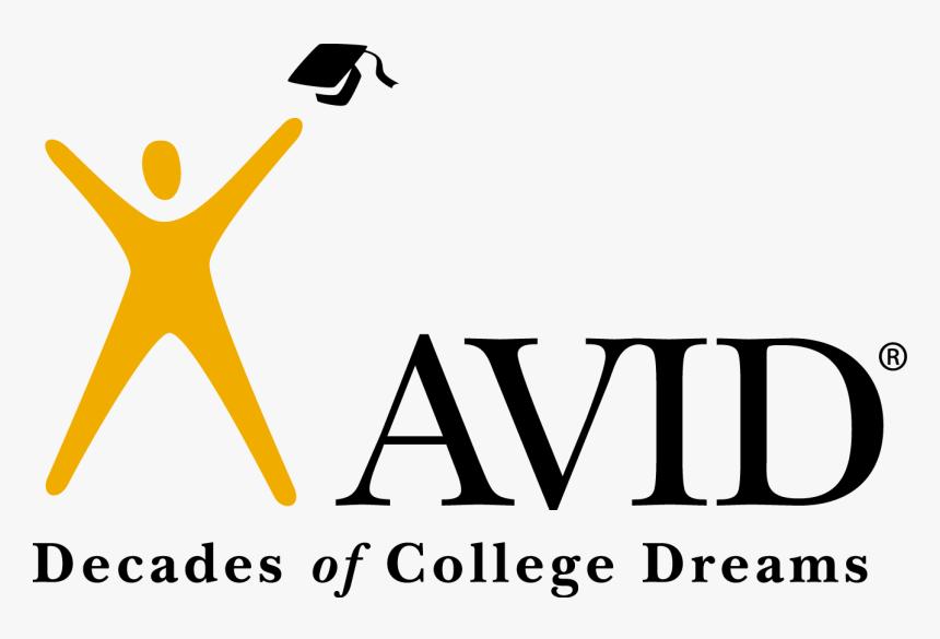 Advancement Via Individual Determination Avid Logo, HD Png Download, Free Download