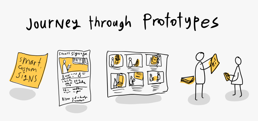 Prototype Design Thinking Cartoon, HD Png Download, Free Download