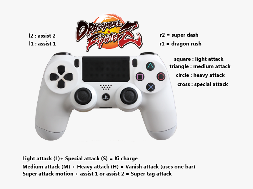 Dragon Ball Fighterz Controls Ps4, HD Png Download, Free Download