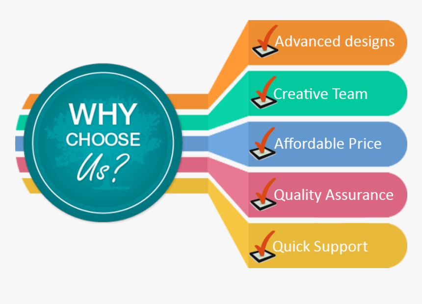 About Us - Choose Us For Seo Services, HD Png Download, Free Download