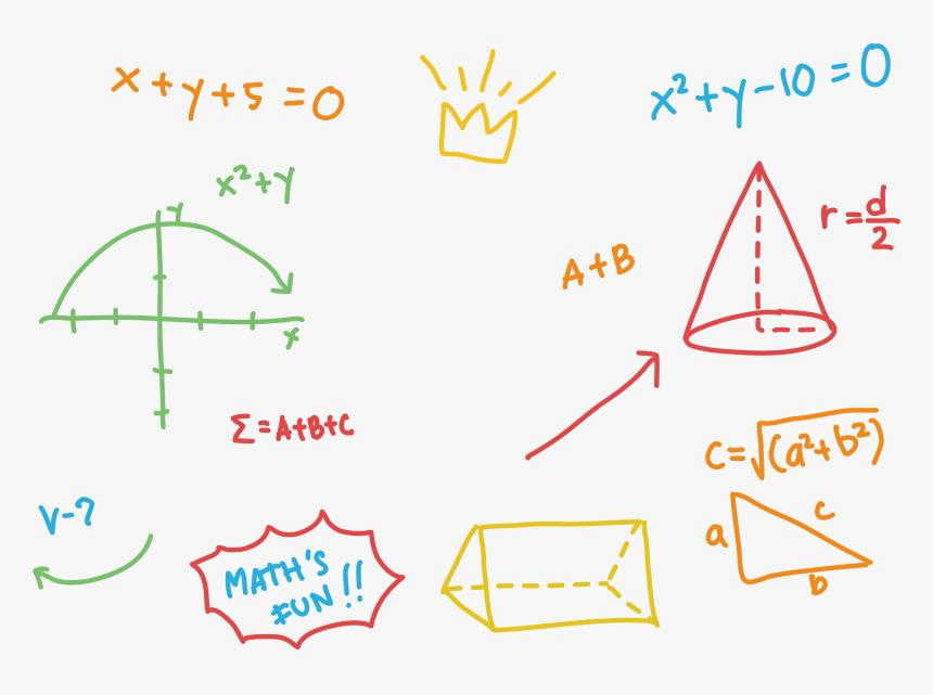 Mathematics Euclidean Vector Formula Computer File Handwritten Mathematical Formula Png Transparent Png Kindpng