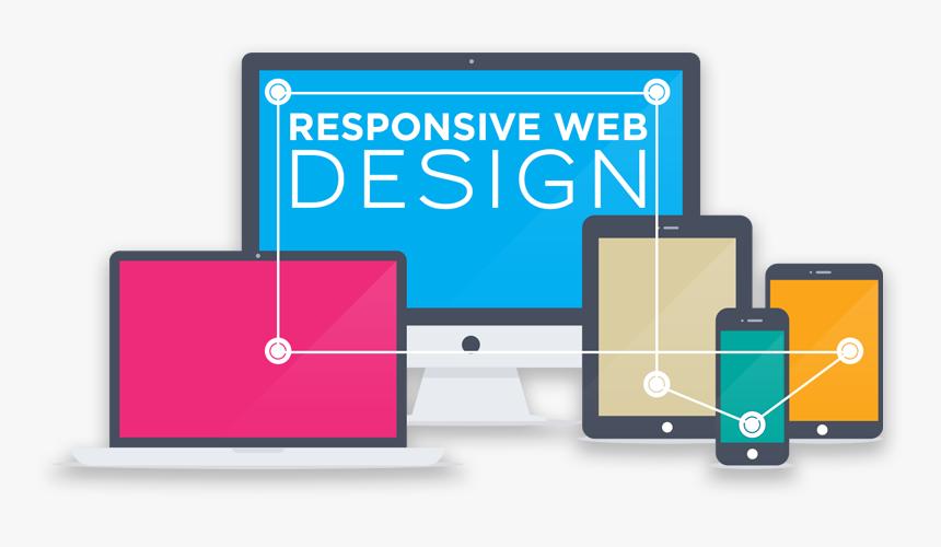 Responsive Web Design - Desktop Alert, HD Png Download, Free Download