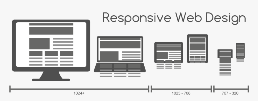 Web Page Size Design, HD Png Download, Free Download
