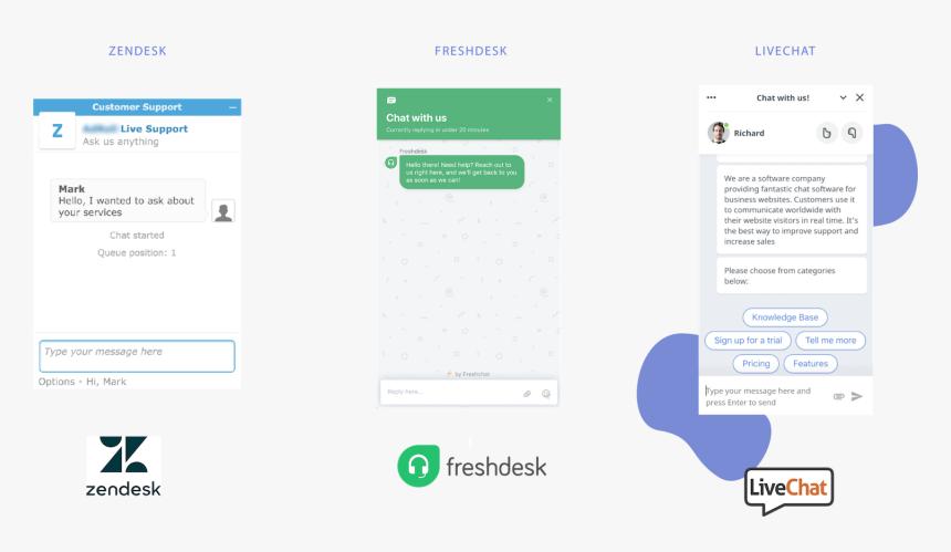Freshdesk Live Chat, HD Png Download, Free Download