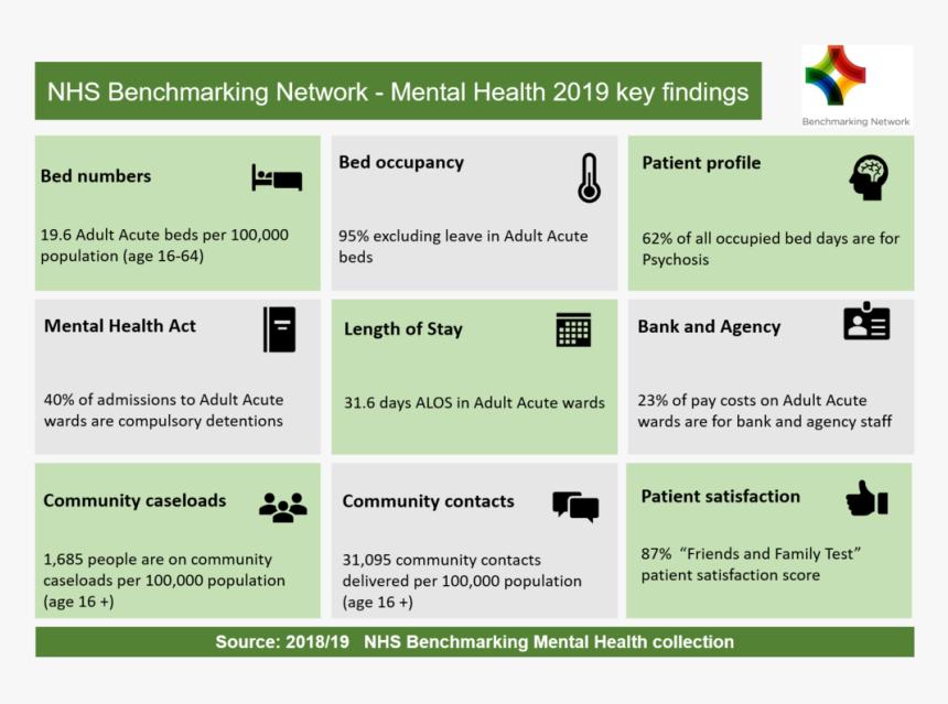 2019 Nhsbn Mental Health Infographic, HD Png Download, Free Download