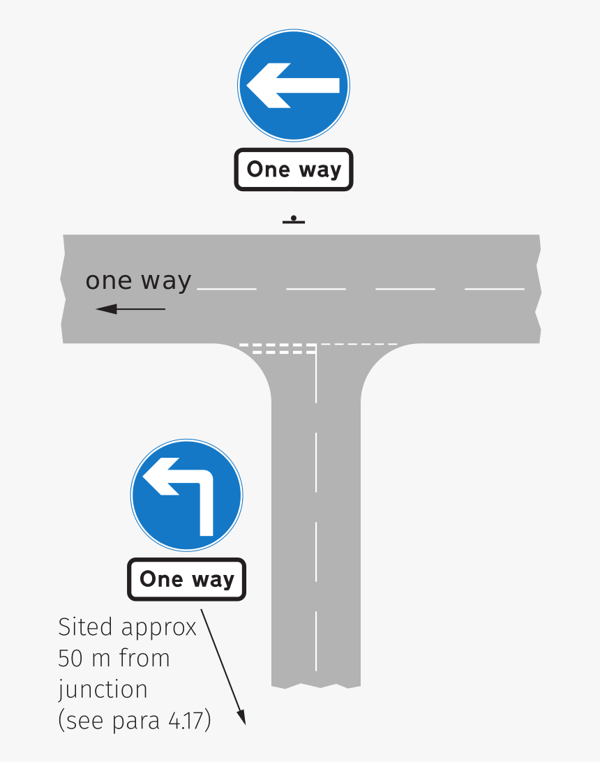 Traffic Signs Manual Chapter 3 Figure 4 - Give Way To And Priority Over Oncoming Vehicles Road, HD Png Download, Free Download