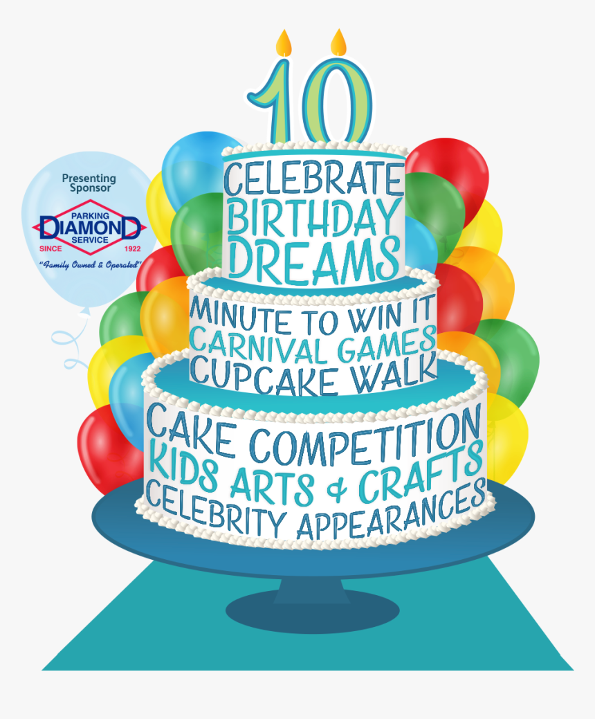 Peachy Celebrate Birthday Dreams 10Th Birthday Minute To 10Th Birthday Funny Birthday Cards Online Inifodamsfinfo