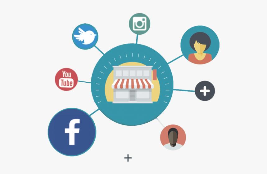 Gerenciamento De Redes Sociais - Human Resources Icon Png, Transparent Png, Free Download