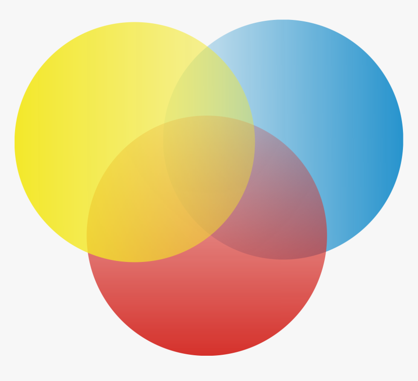 Circle Diagram3 - Colored Venn Diagram Three Circles, HD Png Download, Free Download