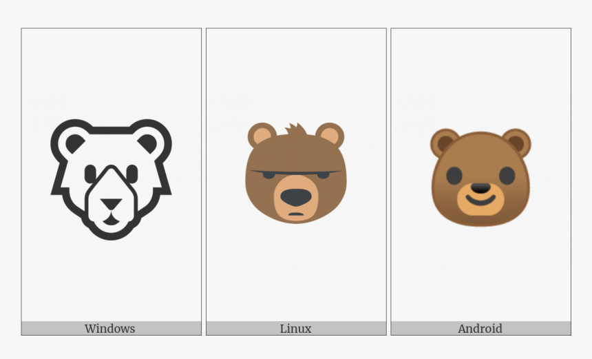 Bear Face On Various Operating Systems - Cartoon, HD Png Download, Free Download