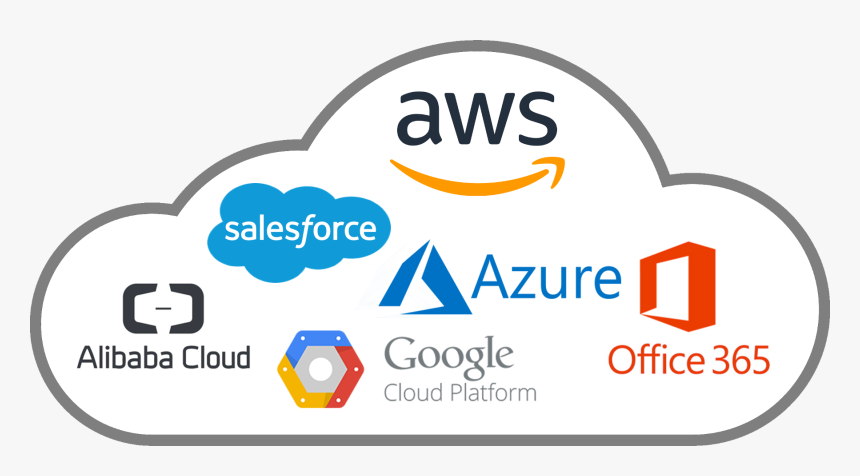 Vmware Cloud On Aws Png Aws Cloud Outline Png Transparent Png