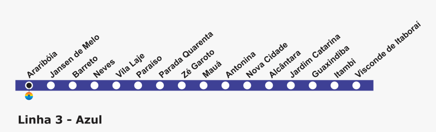 Azul - Estaçoes Linha Azul Metro Sp, HD Png Download, Free Download