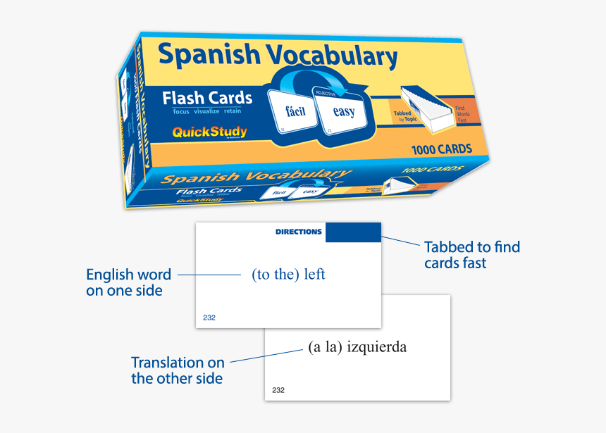 Vocabulary Flash Cards - Quickstudy Flash Cards, HD Png Download, Free Download