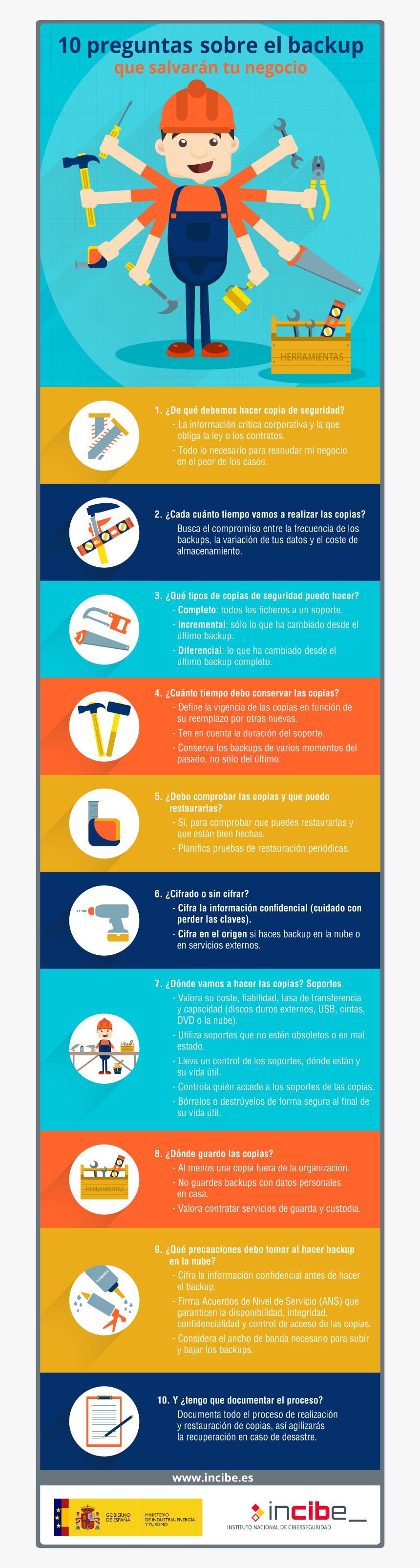 10 Preguntas Sobre El Backup Que Salvarán Tu Negocio - Incibe, HD Png Download, Free Download