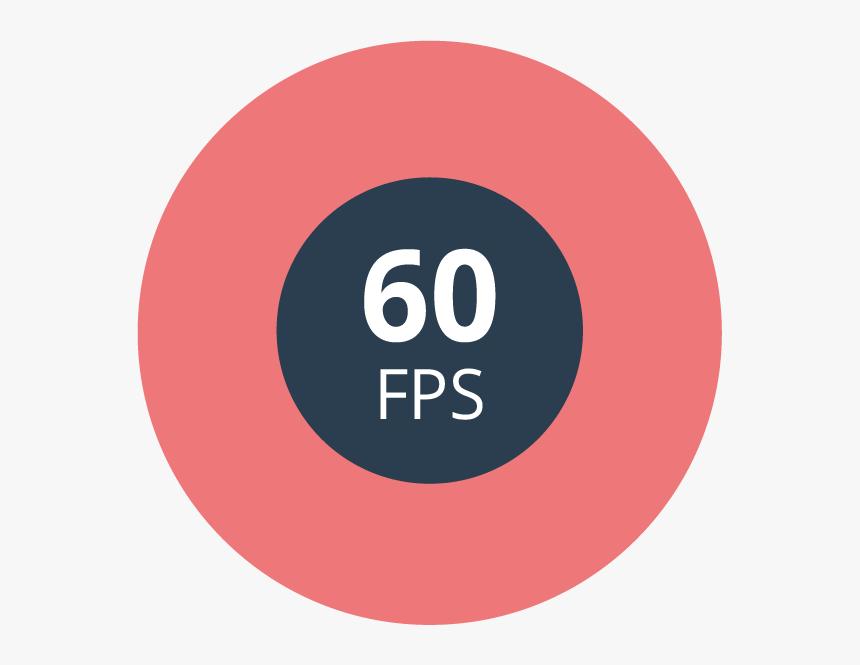 60 Fps Mirroring - 60fps Png, Transparent Png, Free Download