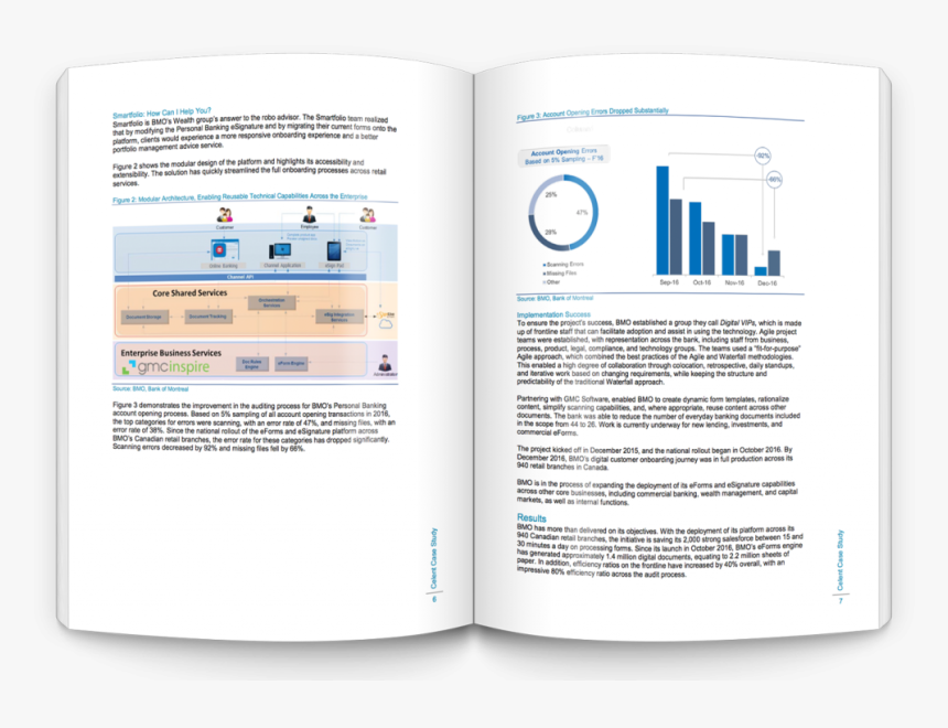 Esignlive Bmo Case Study, HD Png Download, Free Download