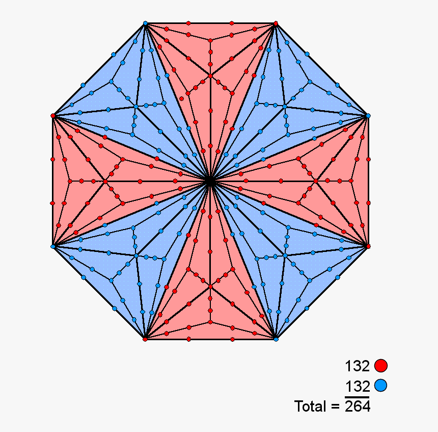"""264 Yods Line Tetractyses In Type C Octagon""""  Src=""""images/264 - Triangle, HD Png Download, Free Download"""