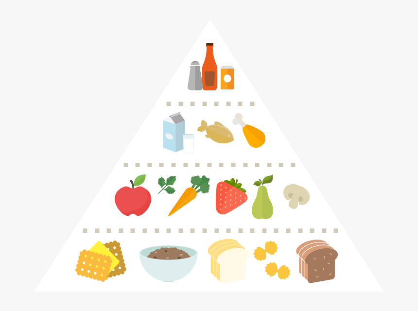 Food Pyramid Singapore Health Promotion Board Hd Png Download Kindpng