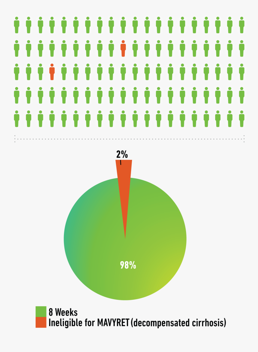 Population Icon And Pie Chart Icon - Illustration, HD Png Download, Free Download