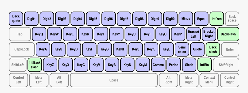 Writing System Keys As Defined By The Ui Events Keyboardevent All Key Name Of Keyboard Hd Png Download Kindpng