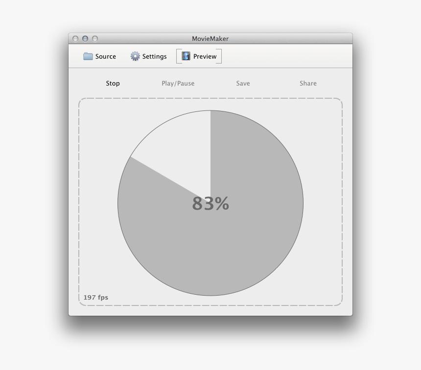 Ib Design Cycle Model, HD Png Download, Free Download