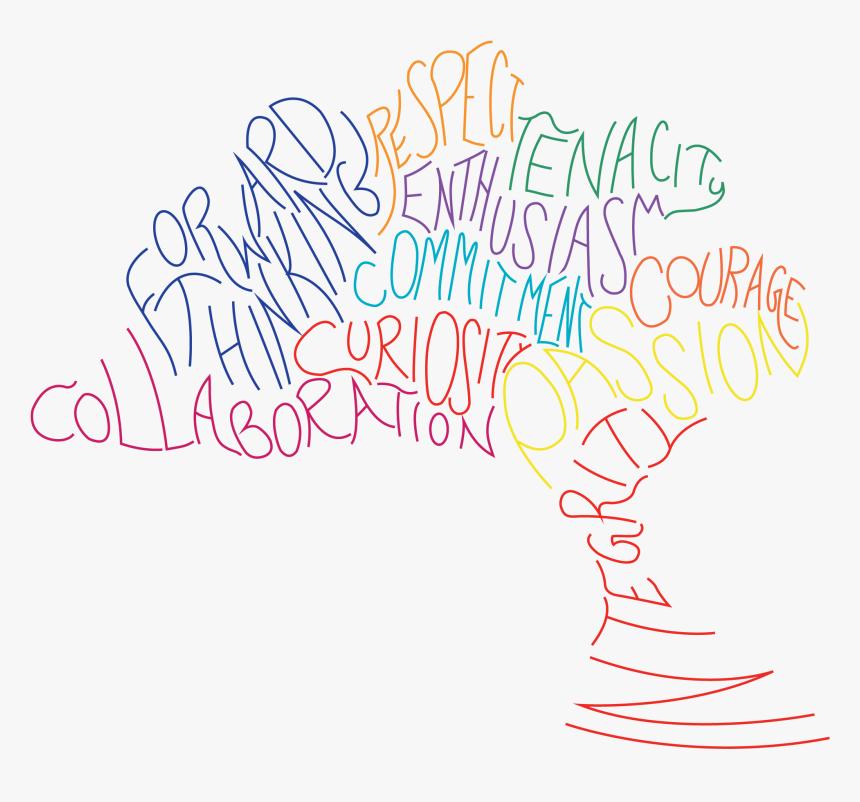 Our Core Values - Core Values Png, Transparent Png, Free Download