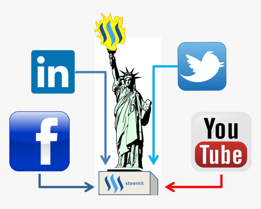 Transparent Light Shining Png - Logos Of Social Medias, Png Download, Free Download