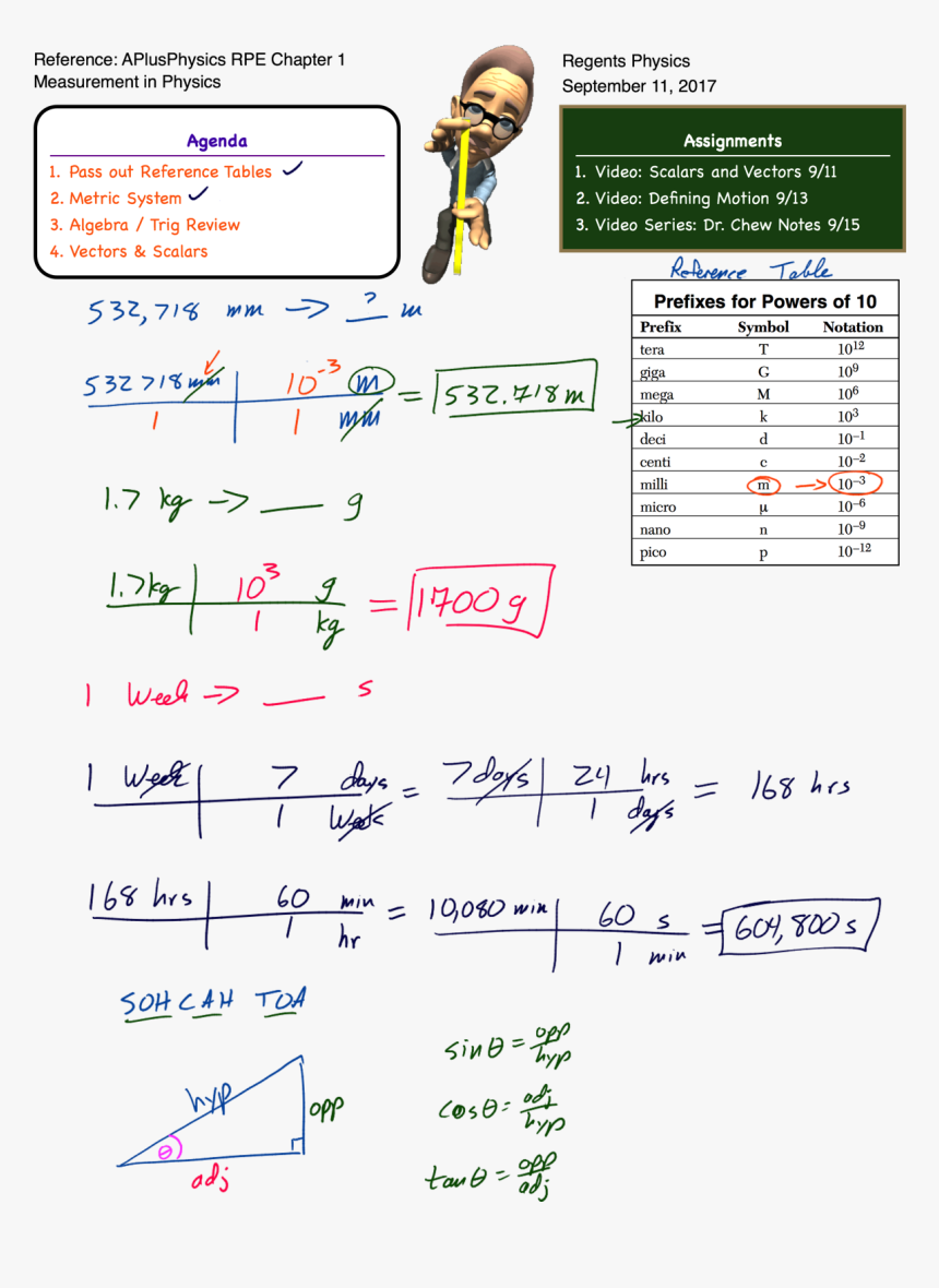 Newimage - Metric System Physics, HD Png Download, Free Download