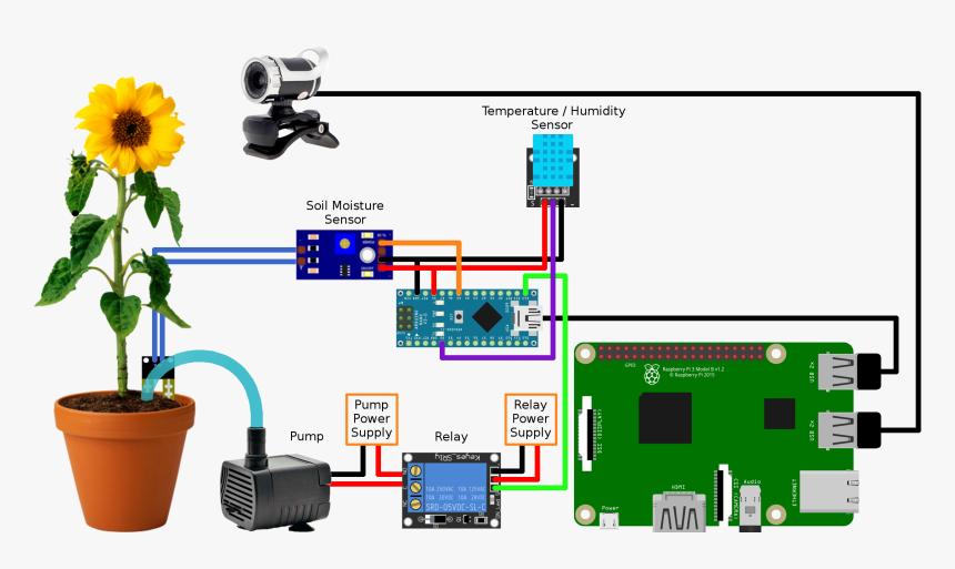 Afbeeldingsresultaat voor water system arduino