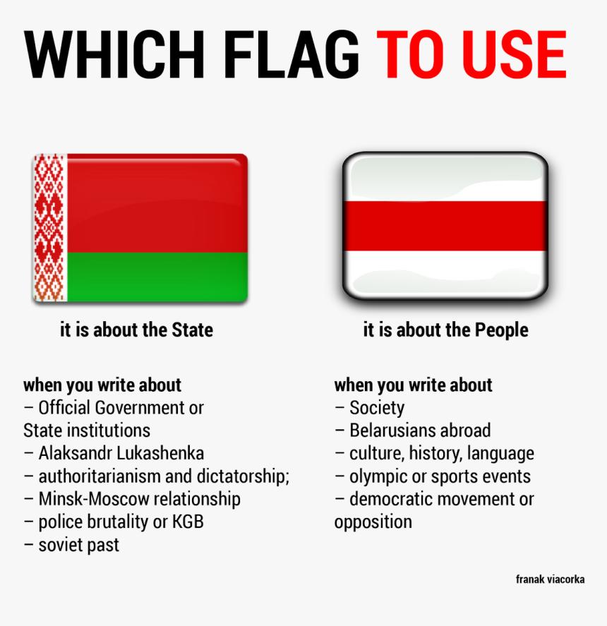 History Belarus Flag, HD Png Download, Free Download