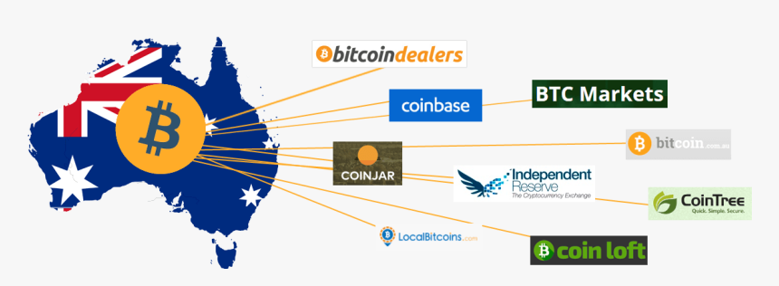 Where To Buy Bitcoin Australia - Map Of Australia, HD Png ...