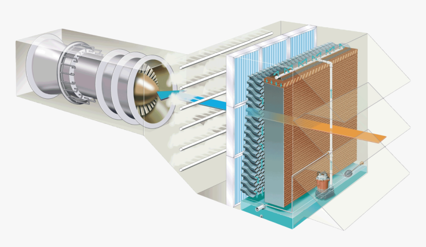 Gas Turbine Inlet Air Cooling System, HD Png Download, Free Download