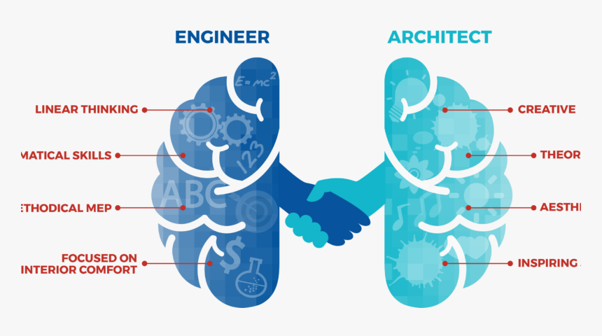 Engineer Brain Vs Architect Graphic, HD Png Download, Free Download