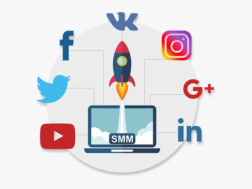 Marketing Social Media Promotion, HD Png Download, Free Download