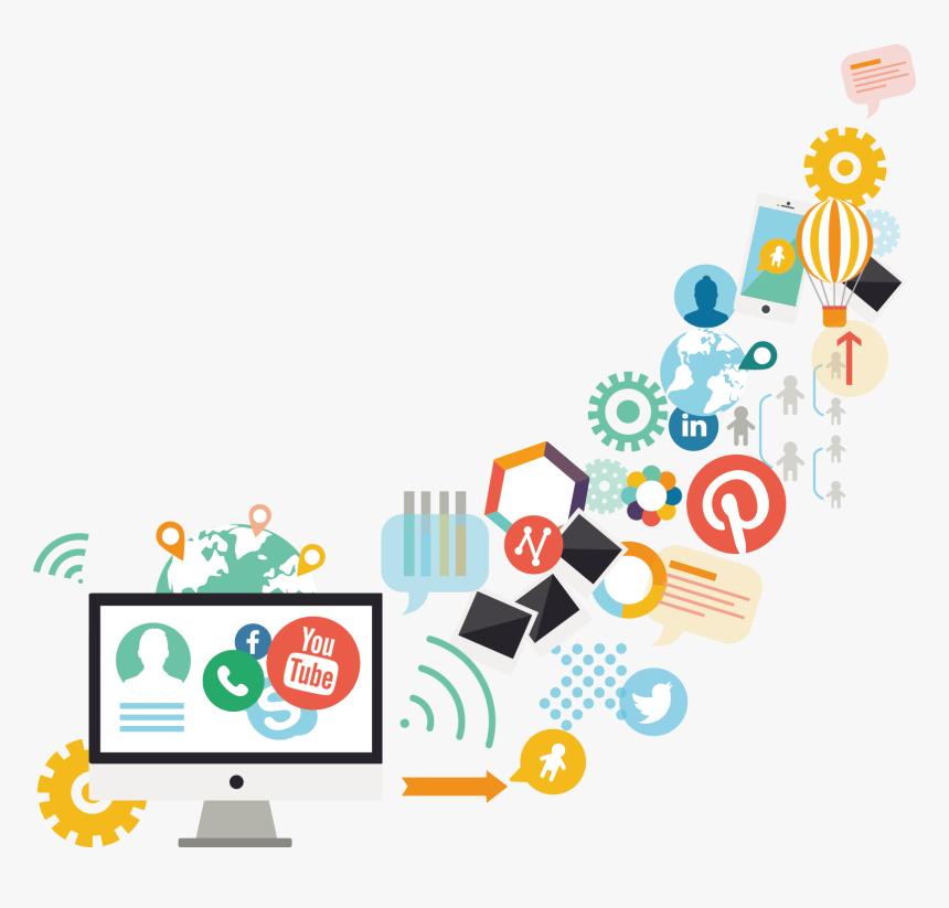 Kisspng Social Media Marketing Digital Marketing Content - Create Brand Awareness On Social Media, Transparent Png, Free Download