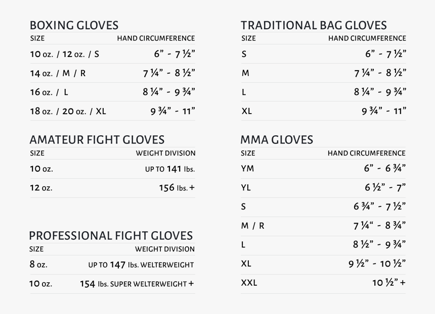 Glove Chart - Fairtex Boxing Glove Size Chart, HD Png Download, Free Download