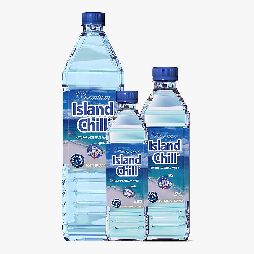 Fiji Water Bottle Png Transparent Png Kindpng