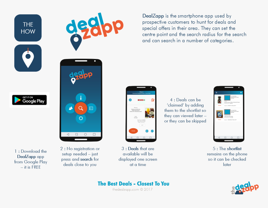 Infographic With Images Of Mobile Shows Displaying, HD Png Download, Free Download