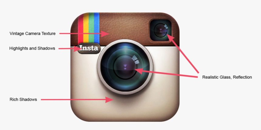 Instagram Icon, HD Png Download, Free Download