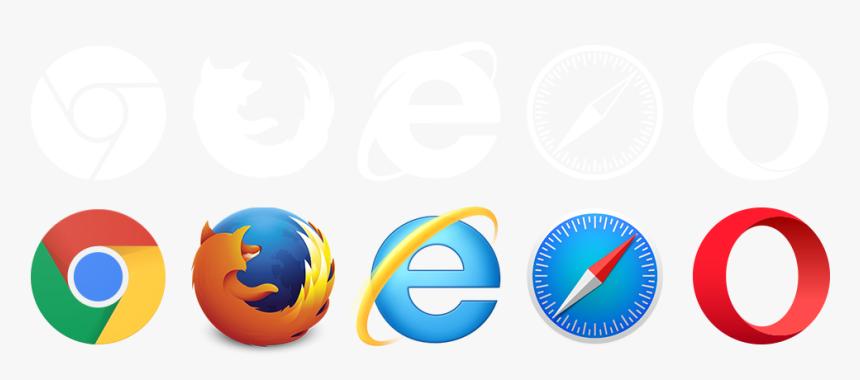Internet Explorer 9 Icon Clipart Png Download Transparent Png Kindpng