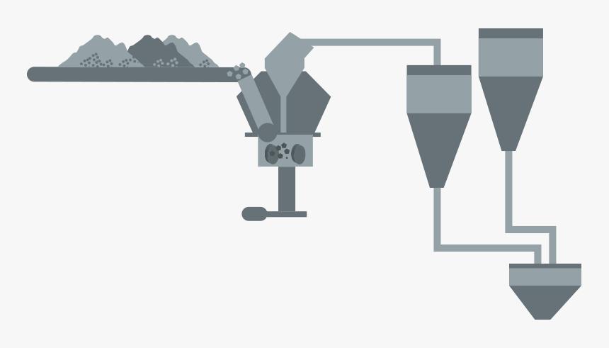 Proceso 8 Intermedio - Procés De Fabricació Del Ciment, HD Png Download, Free Download