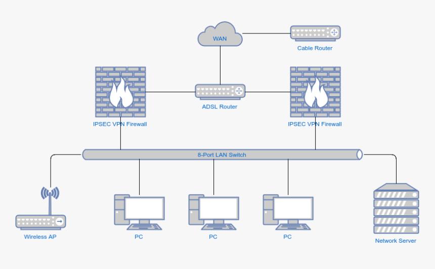 Computer Network Diagram - Lan Network Diagram, HD Png Download, Free Download