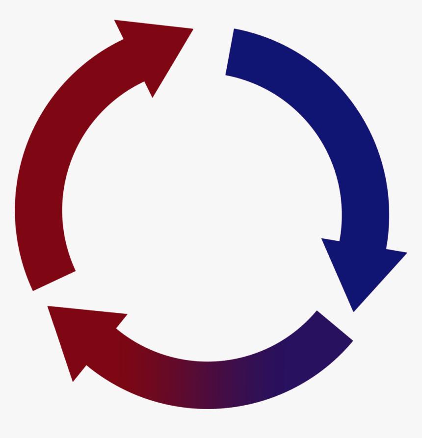 Cycle Clip Art Circle, HD Png Download, Free Download