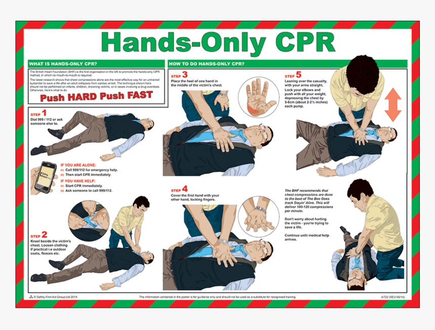 """Hands Only Cpr Poster""""  Title=""""hands Only Cpr Poster - Cpr Hands Only First Aid, HD Png Download, Free Download"""
