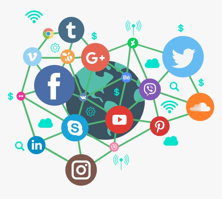 Social Media Marketing Digital Marketing Social Network - Social Media Marketing Digital, HD Png Download, Free Download