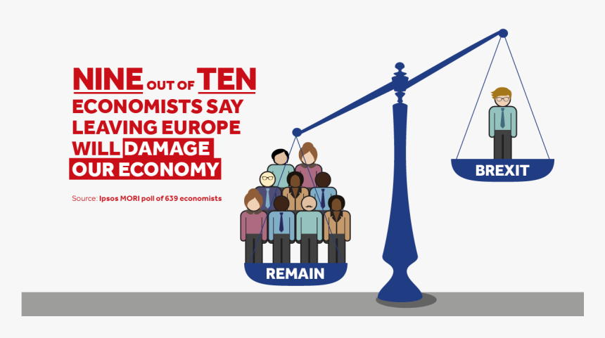 Economists 20 V2 - Sur Brexit Cartoons Economy, HD Png Download, Free Download