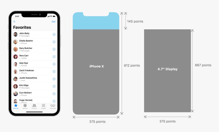 Iphone X Interface Png Transparent Png Kindpng