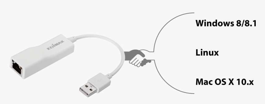 Edimax Usb - Usb Cable, HD Png Download, Free Download