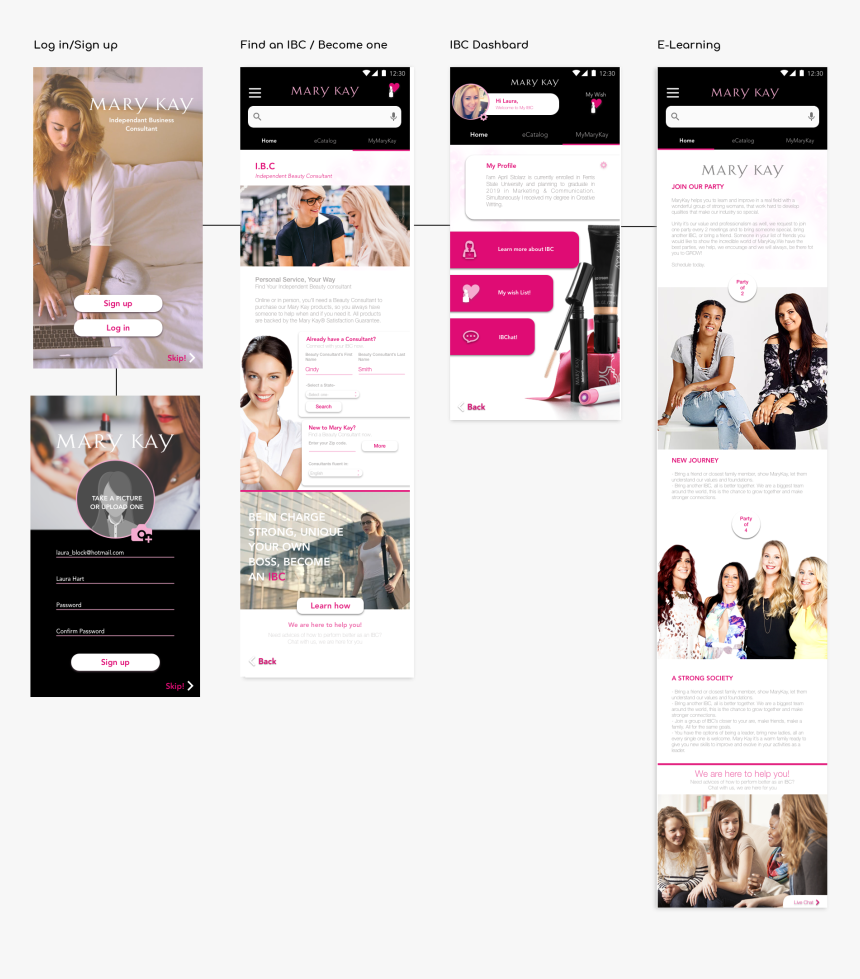Transparent Mary Kay Products Png - Website, Png Download, Free Download