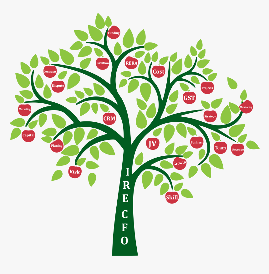 We Are Team Of Diverse Professionals Having Rich And - Printable Tree For Family Tree, HD Png Download, Free Download